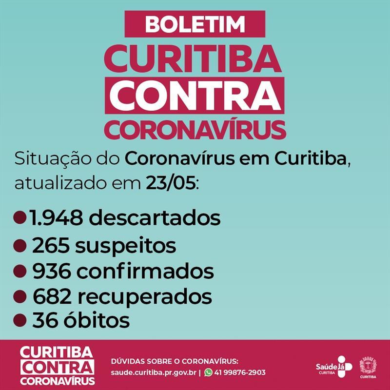 Curitiba registra 15 novos casos de covid-19 em moradores da cidade.