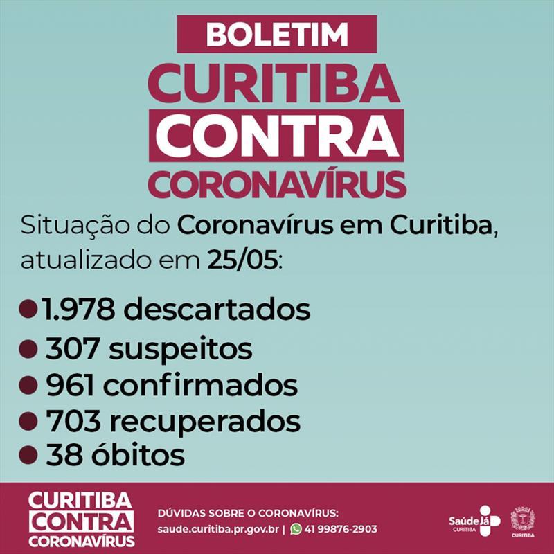 Semana começa com duas mortes e 25 novos casos de covid-19.