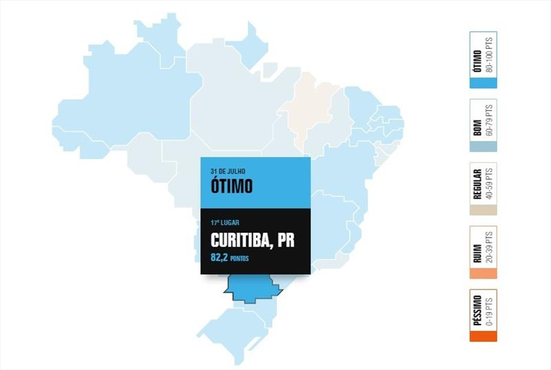 Curitiba alcança nível ótimo em ranking de Transparência no combate à COVID-19