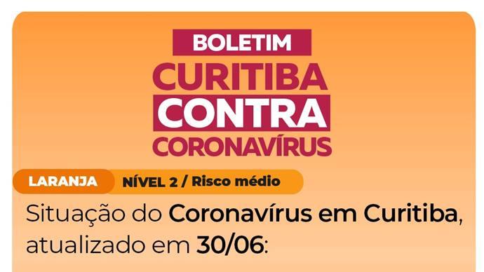 Curitiba registra mais três óbitos e 404 casos.