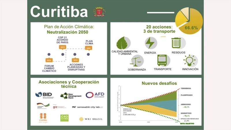 Curitiba apresenta planos de descarbonização em evento do BID.