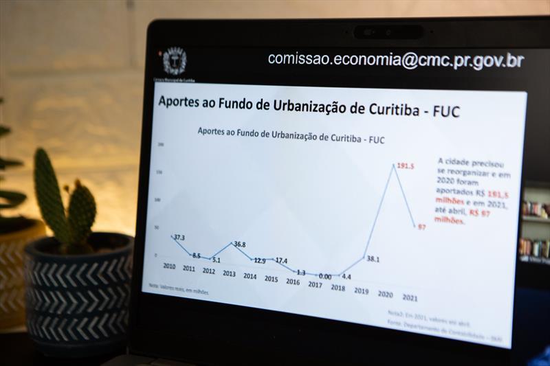 Curitiba mantém equilíbrio financeiro e aumenta investimentos. Foto: CMC