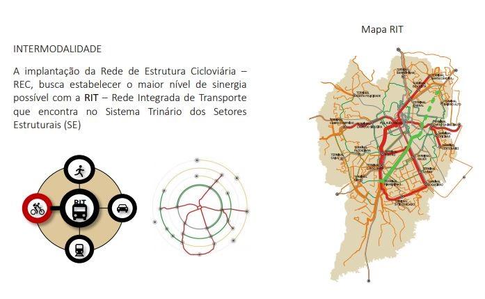 O Plano de Estrutura cicloviária é um reforço à promoção do deslocamento limpo. Ilustração: IPPUC