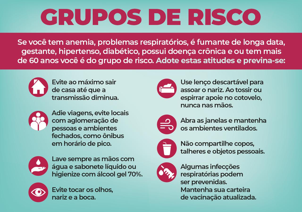 Imagem Grupos de risco